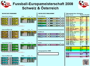 fussball spiele schweiz